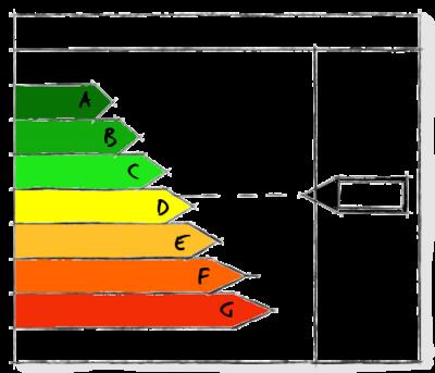 Etiquette européenne de consommation d'un bâtiment
