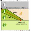 Eco_Energie_tertiaire_schema